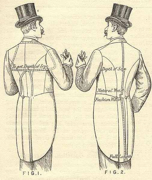 Victorian gentlemen expressing their gentility with a fine tailcoat